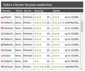 VPN Server List