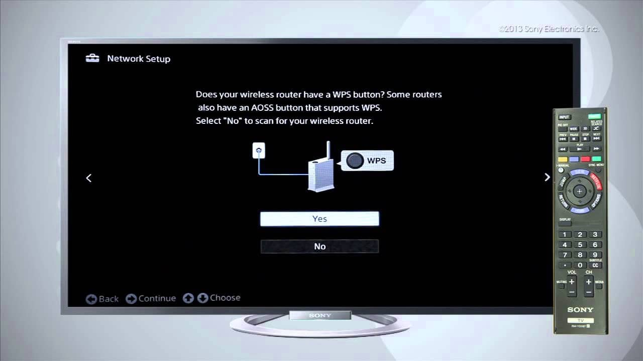 Sony TV with BIVL