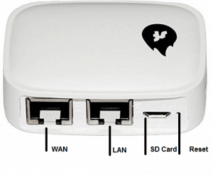 Shellfire Box VPN Router