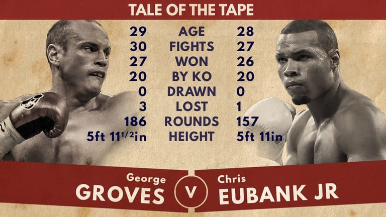 figures of two fighters